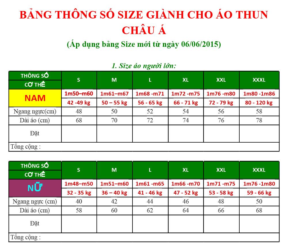 bang size chau a